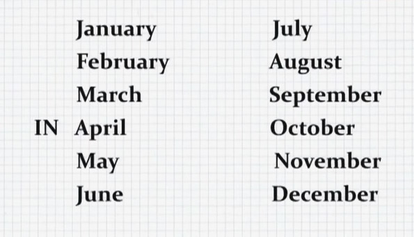 Предлог in с названиями месяцев